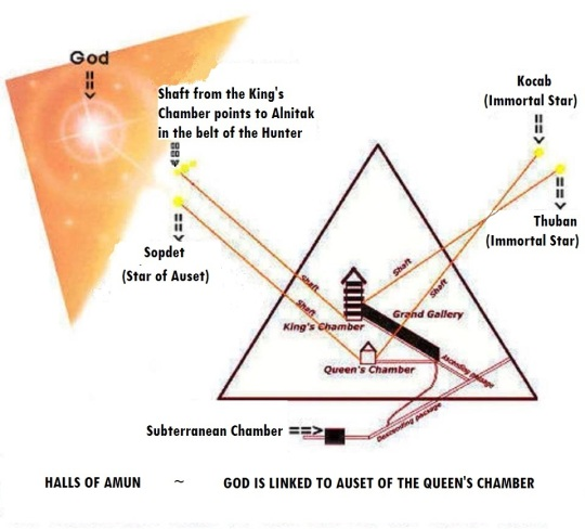 Halls of Amun post